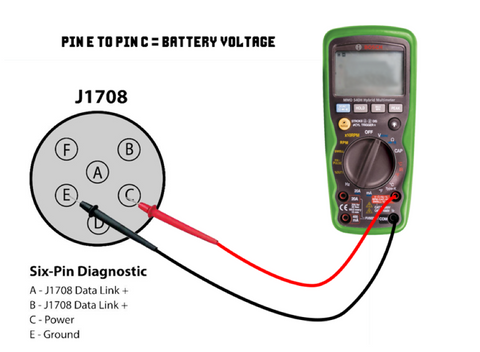 Troubleshooting J1708 Battery Voltage