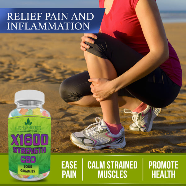 Relief pain and inflammation
