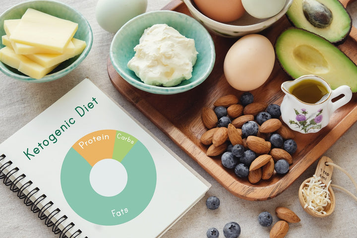 ketogenic diet graph with keto foods