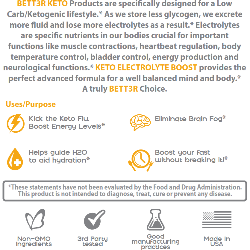 Keto Electrolyte Boost Supplement - Keto Diet Done Better