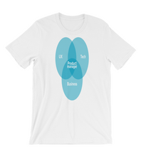 T-Shirt Product Manager management what it is