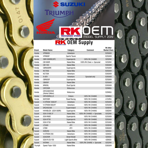 RK Chain OEM Model Supply 2019