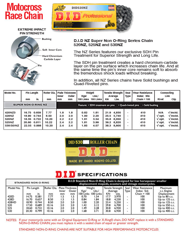 DID Roller Chain Specification