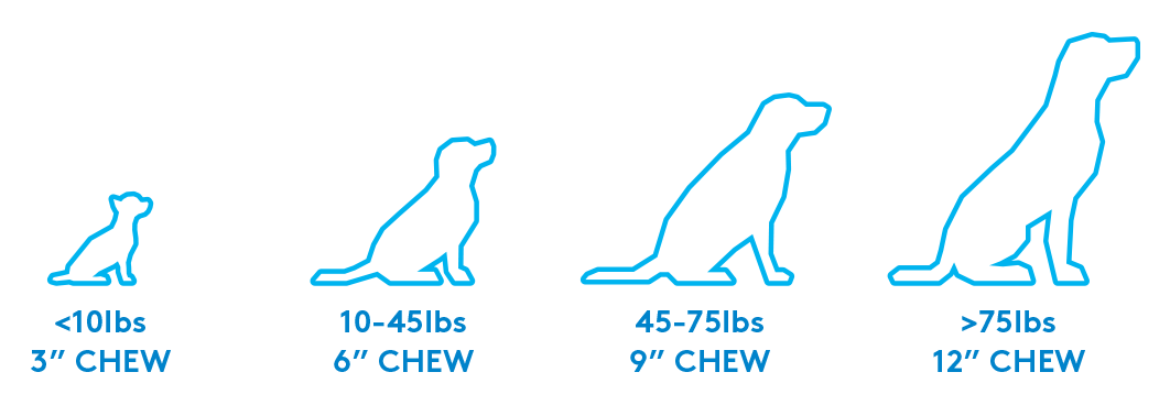 chews chart by dog size