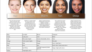 When selecting a scarf, what are the good colors for my skin tone ?