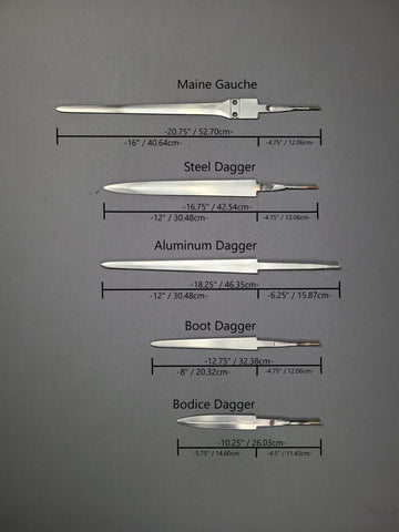 Specs Diagram for Rogue Steel Dagger Blades