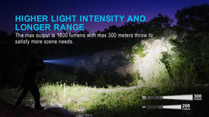 Olight M2R PRO Warrior with battery and magnetic charger & remote - 1800 lumens - Neutral White