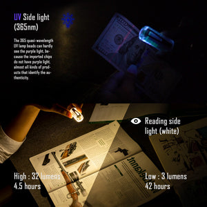 RovyVon Aurora A28 Multipurpose 1000 Lumens EDC Flashlight