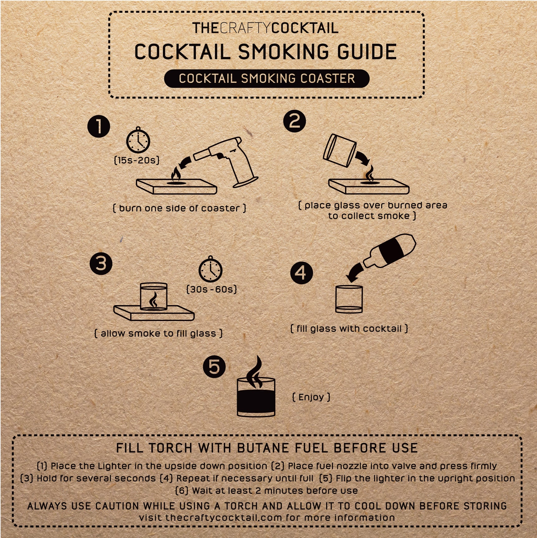 How to smoke a cocktail