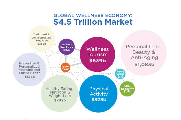 Digital wellness numbers 2020