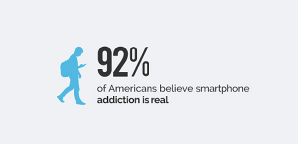Smartphone addiction stats