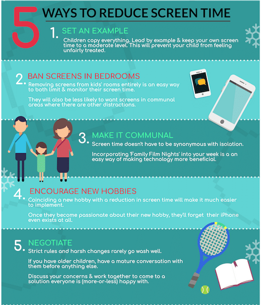 Reduce screen time in Christmas