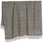 Sampati Gray Throw