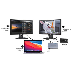 Thunderbolt™4/USB 4 Compact Dock PD85W