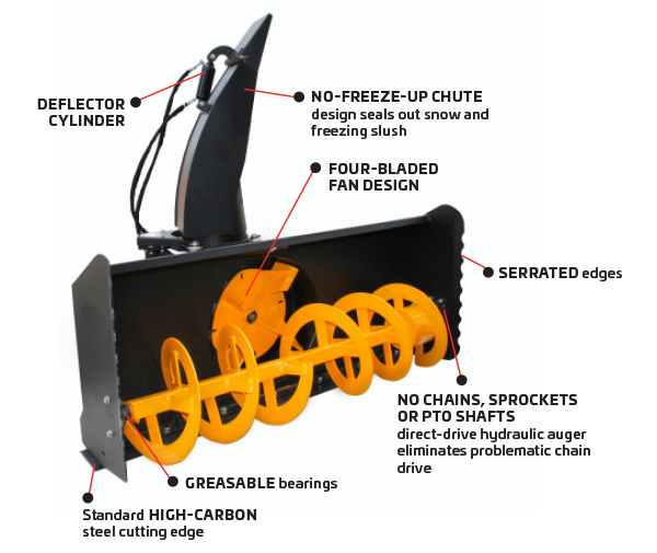 Quick Snow-Away 2020-Industrial Standard Flow Hydraulic Snowblower