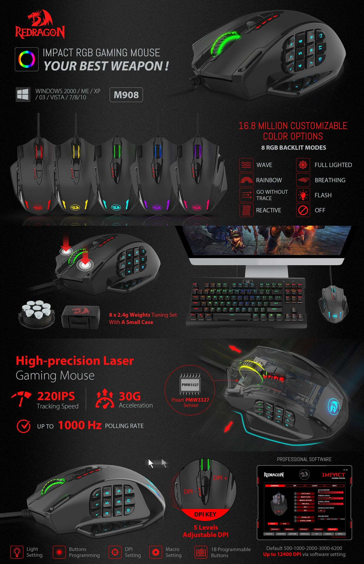 2f02806315a Redragon Impact RGB LED MMO Mouse with Side Buttons Laser Wired Gaming Mouse