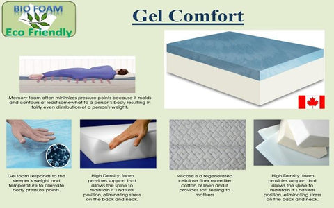Image of FurnitureMattressDirec- 10 MEMORY GEL FOAM MATTRESS - COMFORT PLUS-3