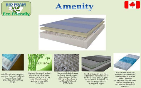 Image of FurnitureMattressDirec- Orthopedic Euro Top Pocket Coil Mattress - Amenity02