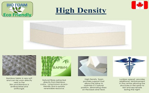 Image of FurnitureMattressDirec- Orthopedic Premium Foam Bamboo