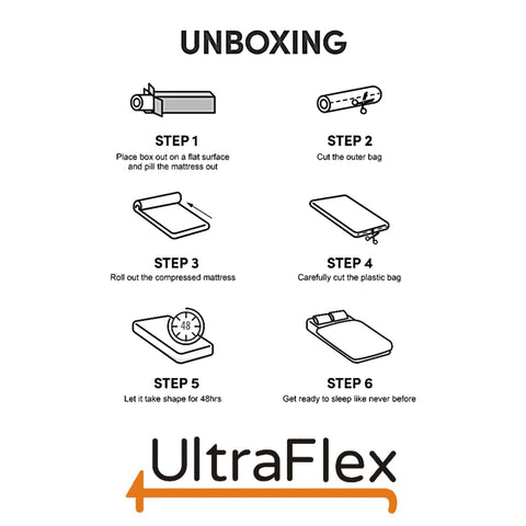 Image of Ultraflex INFINITY PLUS- Orthopedic Spinal Care, Premium Soy Foam, Eco-friendly Mattress