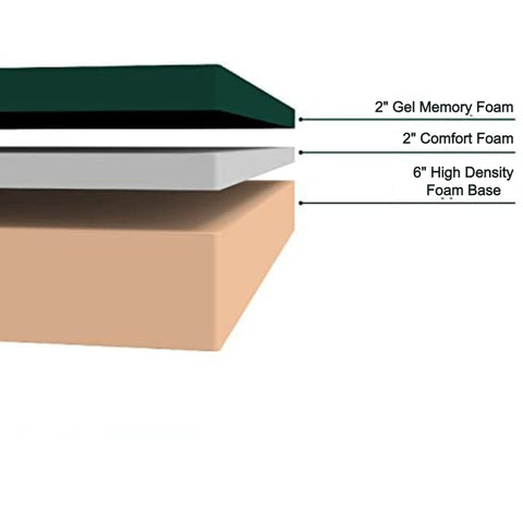"Image of 10"" Memory Gel Foam Mattress Set with Boxspring"