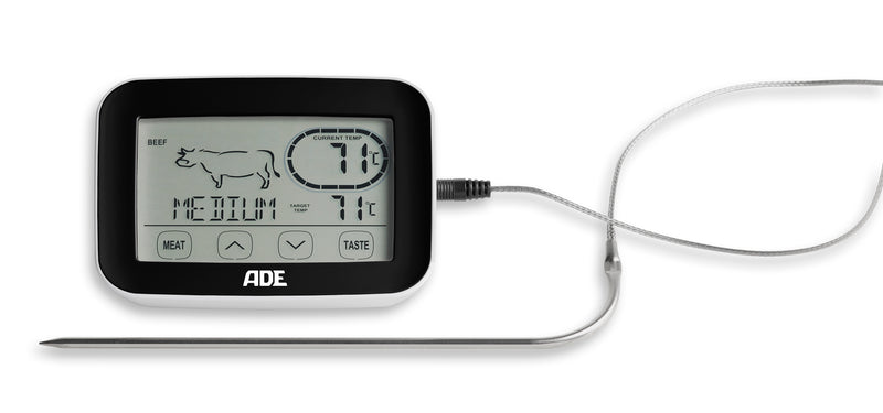 ADE-kernthermometer- signaal. Extra's