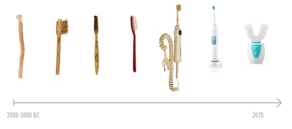 History of toothbrush. Toothbrushes Timeline