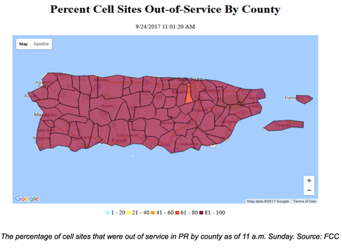 percent cell sites out of service by county as of sept 24 2017 81 to 100 percent for most of puerto rico the percentage of cell sites that were out of service in PR by county as of 11 am sunday source fcc