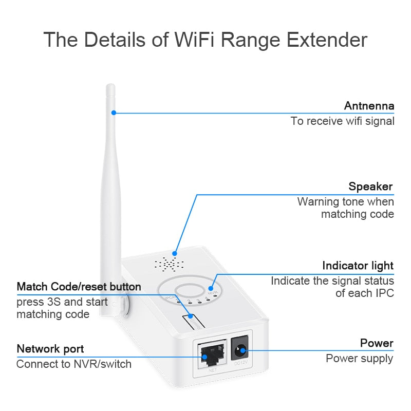 WiFi Range Extender Support 2.4G Wifi IP Camera IPC Router Repeater for Wireless Camera System
