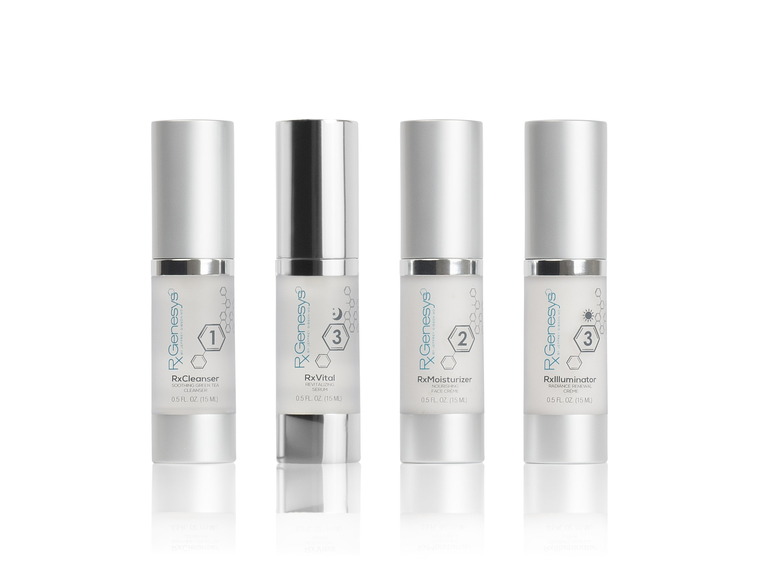 RxGenesys Complete Anti-Aging System (Monthly Membership)
