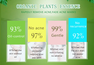 Acne Treatment Face Cream