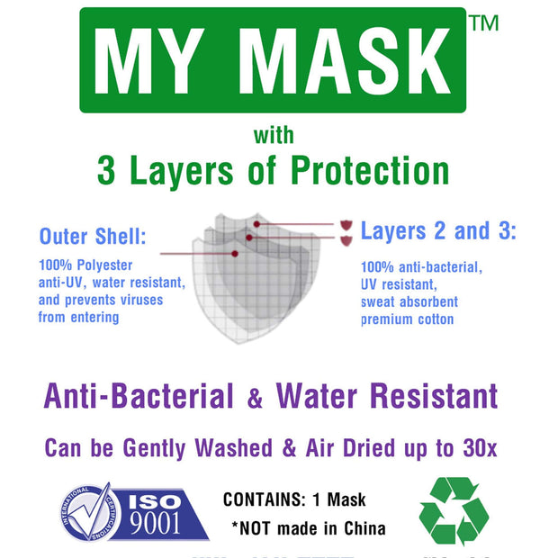 Face Mask with three layers of protection