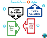 Tuition Goes Here Wall Decal Sticker