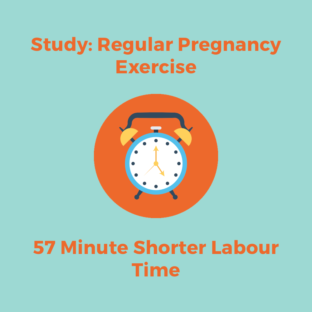 Regular Excersise Experience Shorter Labour Time
