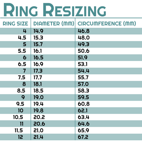 Ring Resizing