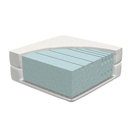 MATTRESS 7ZONE HRFOAM - kizhouse