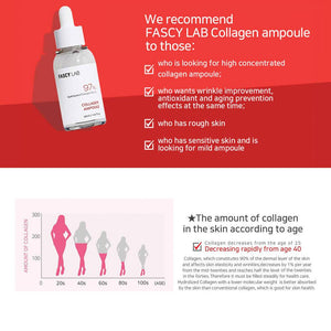 FASCY LAB AMPOULE (COLLAGEN/ CICA AC SOLUTION/ CERAMIDE HYDRATING)