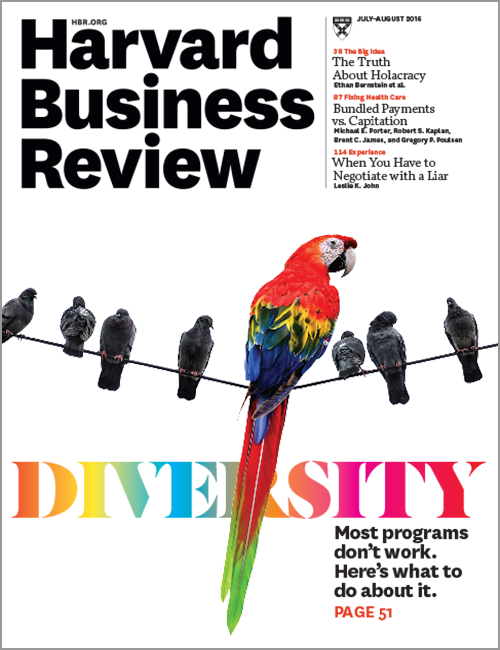 Harvard Business Review Magazine Annual All-Access Subscription ( 8 issue )