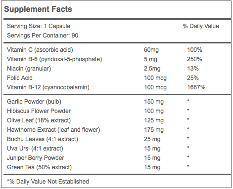 Blood Pressure Support Supplement Facts