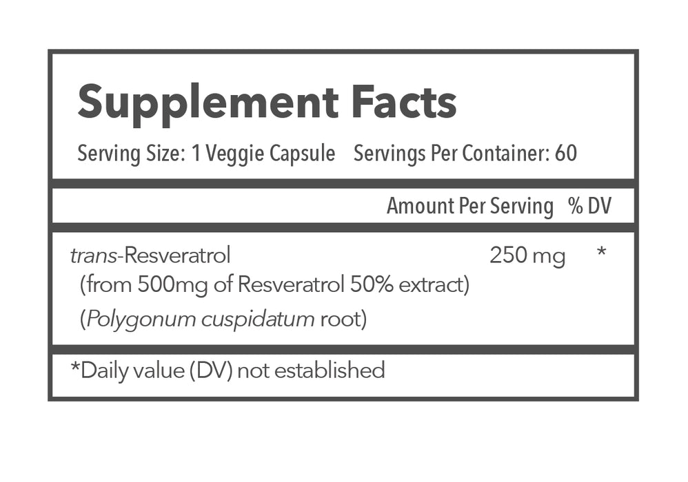 TRANSCEND Longevity Inc. Resveratrol 250mg Supplement Facts
