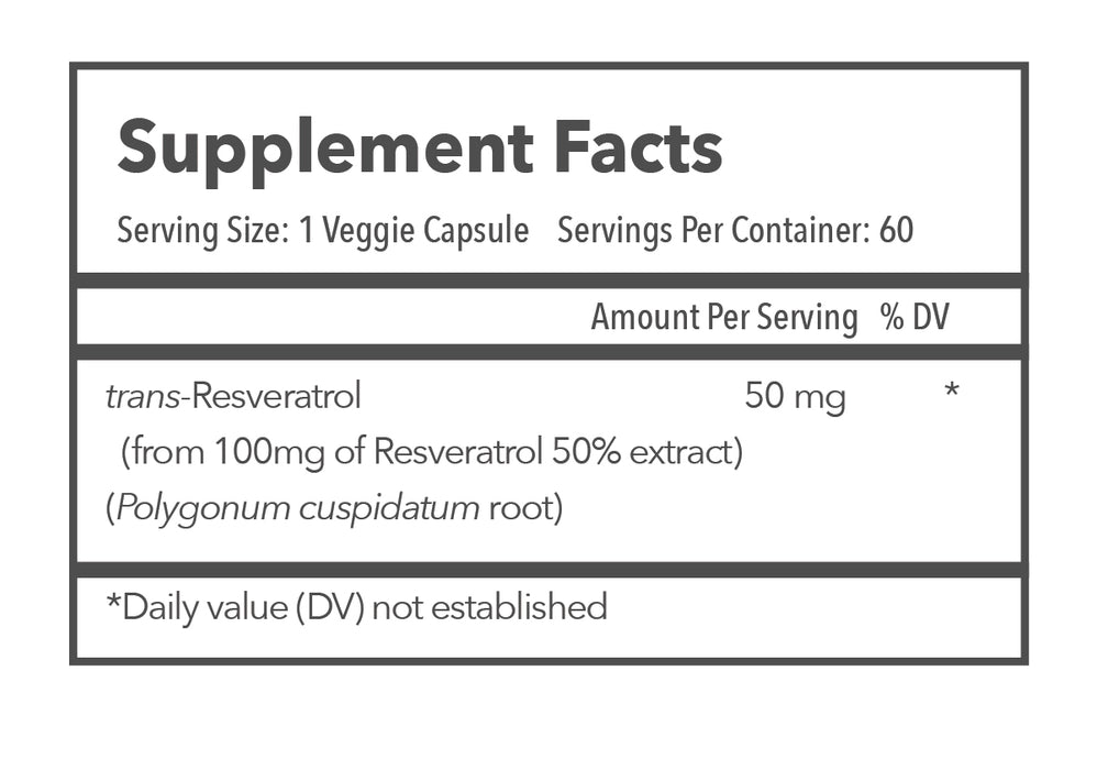 TRANSCEND Longevity Inc. Resveratrol 50mg Supplement Facts
