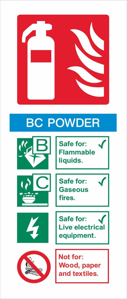 BC POWDER - FIRE EXTINGUISHER SIGN