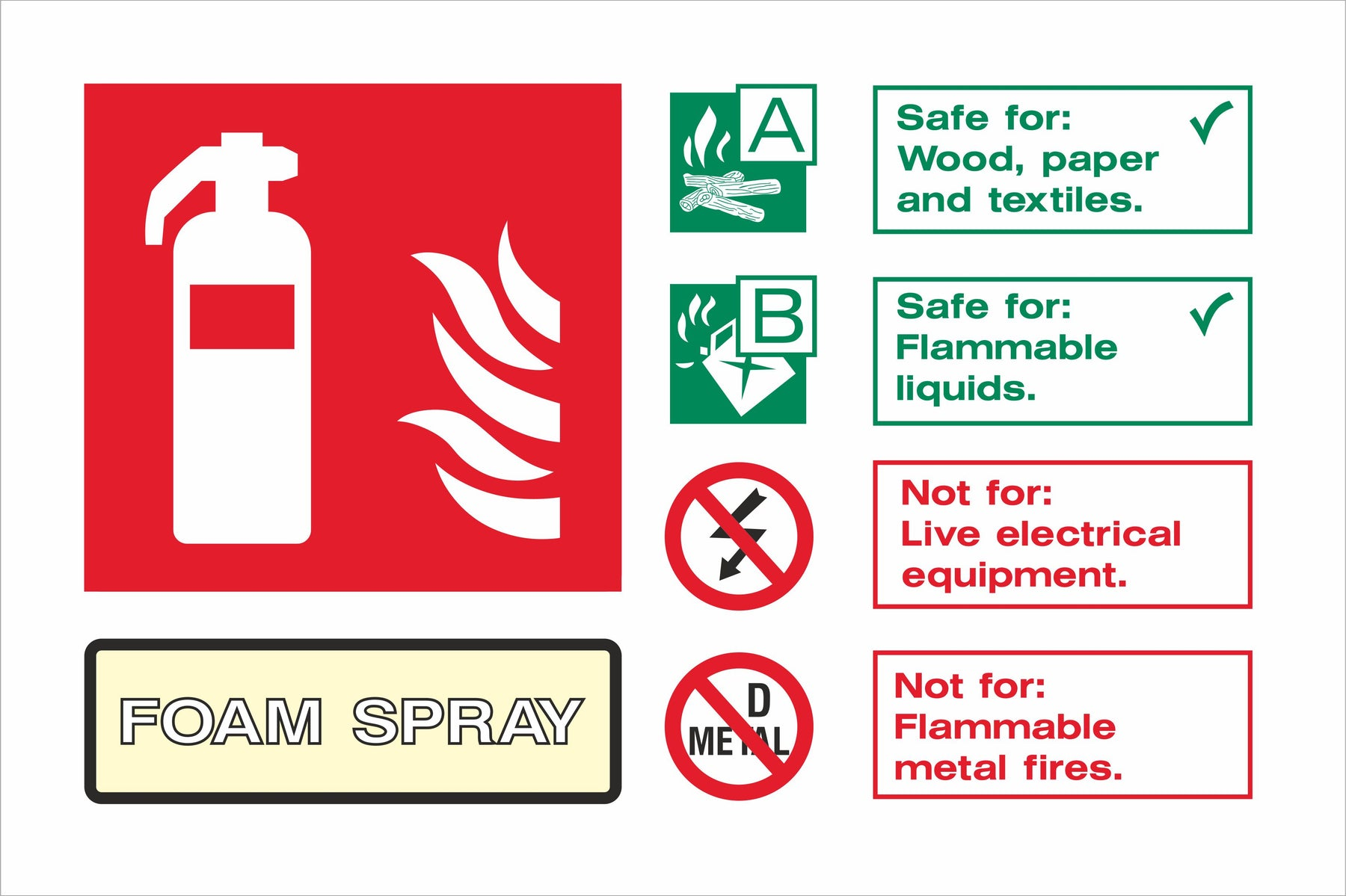 FOAM SPRAY - Fire Extinguisher