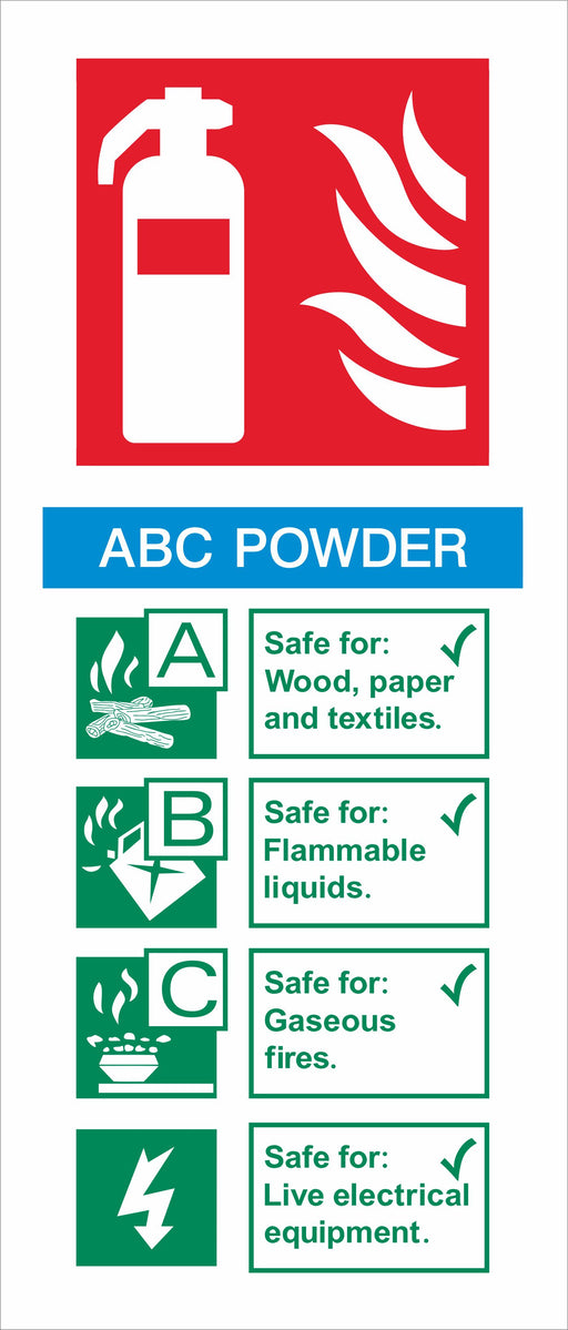 ABC POWDER - FIRE EXTINGUISHER SIGN