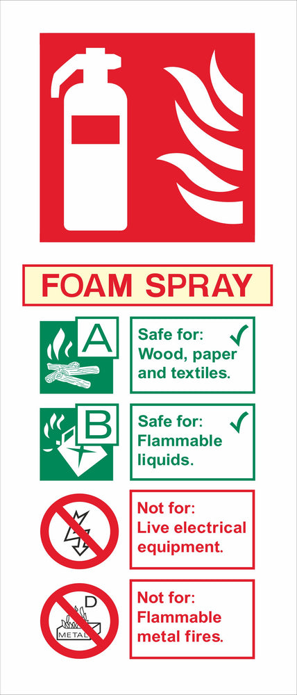 FOAM SPRAY - FIRE EXTINGUISHER SIGN