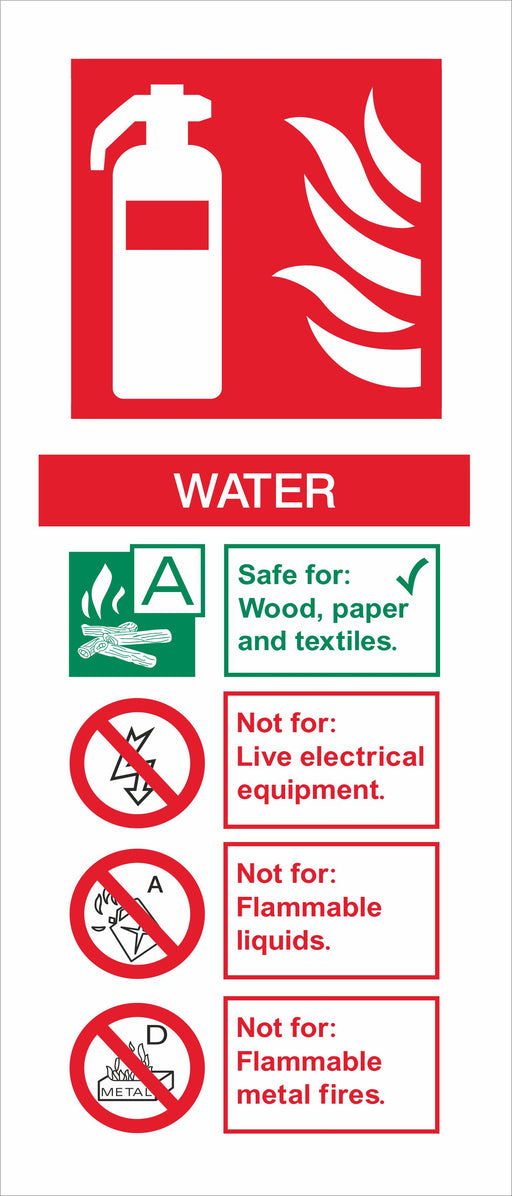 WATER - FIRE EXTINGUISHER SIGN
