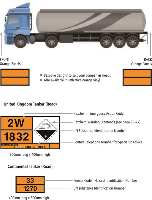 HAZCHEM PANELS - CONTINENTAL TANKER (ROAD)