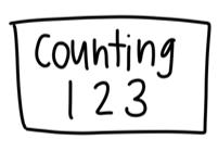 Counting 123 Washable Silicone Colouring Mat