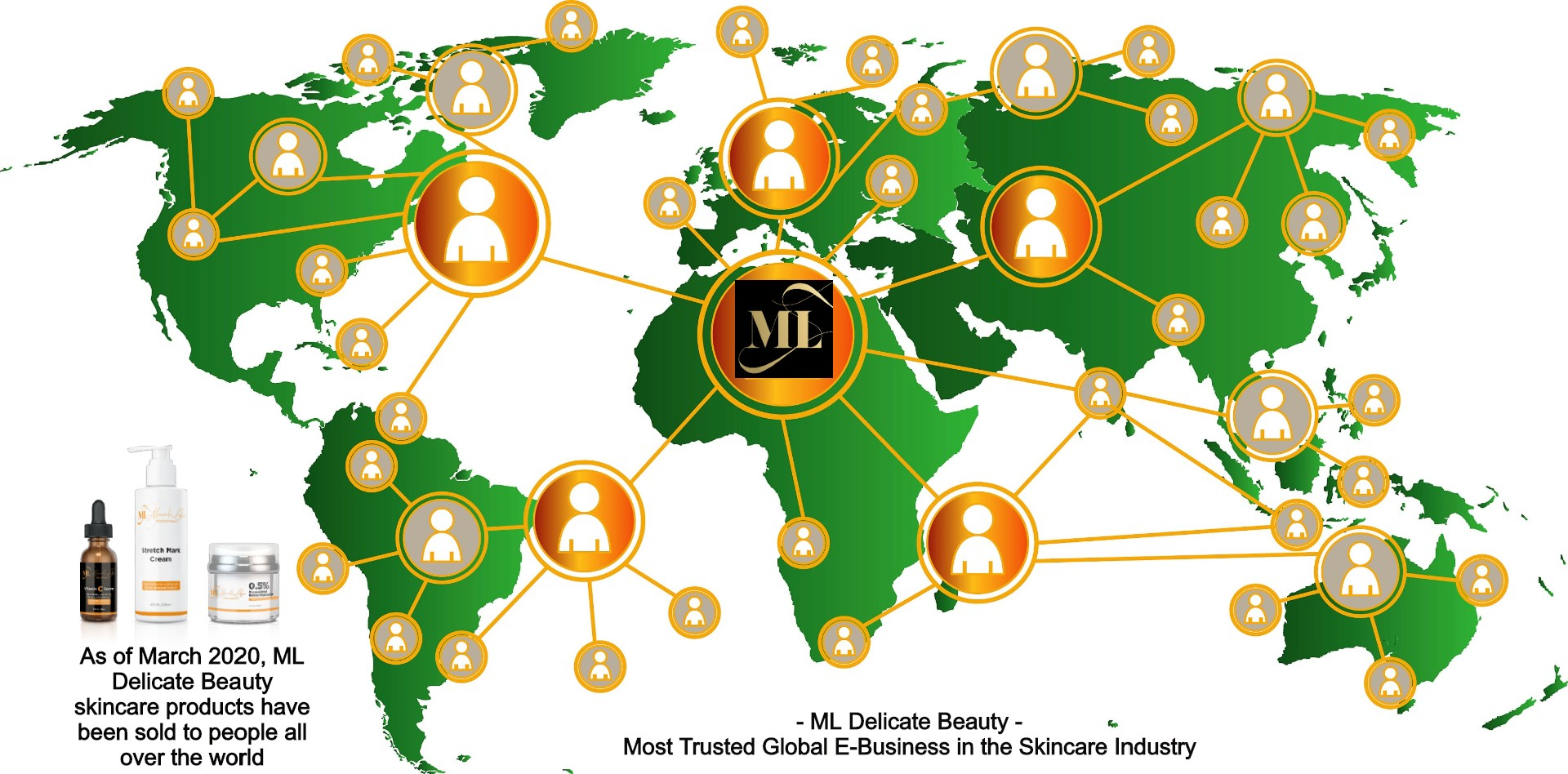 Most trusted global e-business in the skincare industry | ML Delicate Beauty