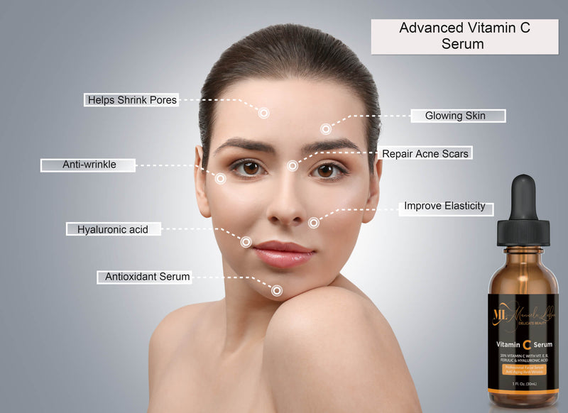 woman with brown hair facing forward, and listed around her face are the different benefits that ML Delicate Beauty's anti aging vitamin C serum delivers, including enhanced elasticity, glowing skin and minimized pores. to the right of the picture is a bottle of the serum.
